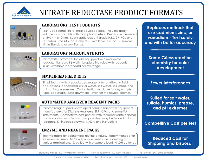 Nitrate Reductase Product Formats